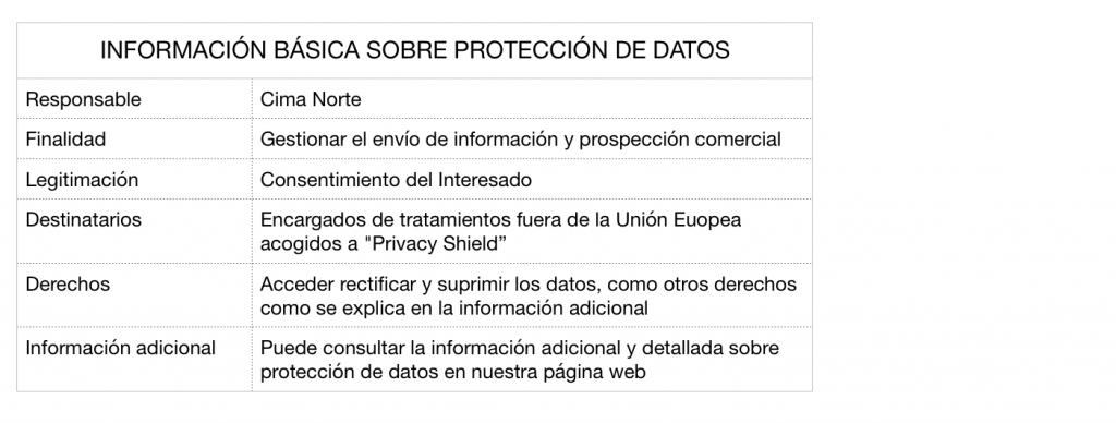 información básica sobre privacidad