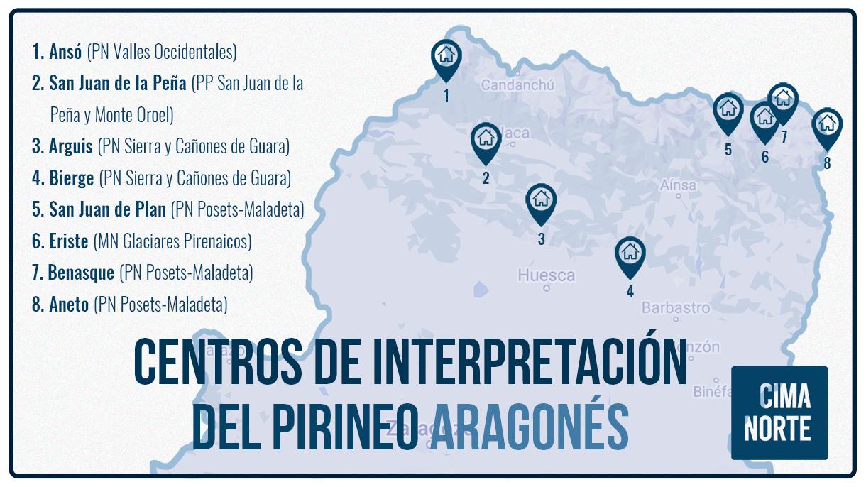 Centros de Interpretación del Pirineo Aragonés