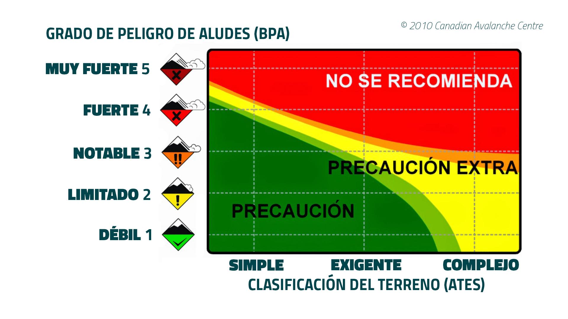 EVALUADOR ALUDES clasificación
