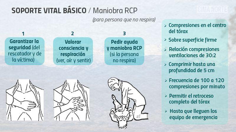 soporte vital básico maniobra rcp seguridad en montaña