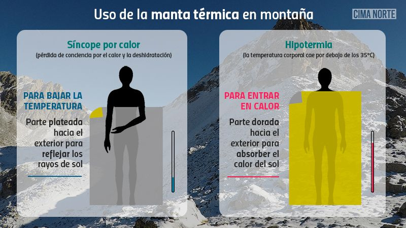 uso de la manta térmica en montaña síncope por calor hipotermia