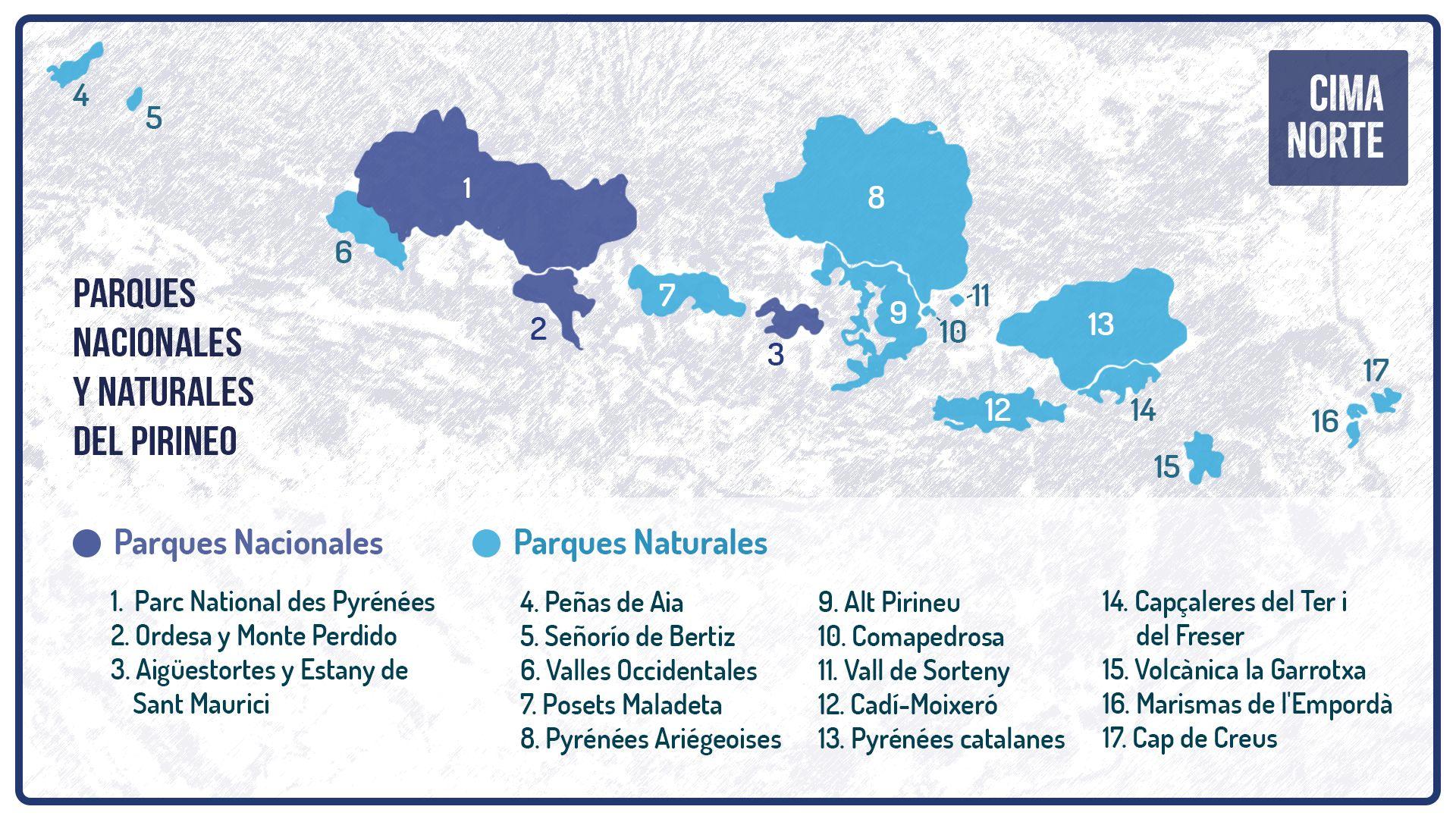 Mapa 1 Parques Naturales y Nacionales del Pirineo infografia