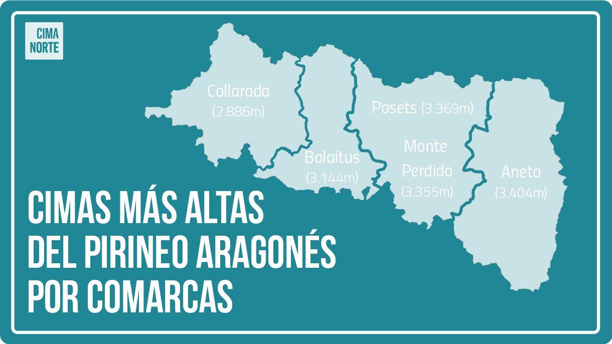 cimas más altas del pirineo aragones por comarcas mapa por comarcas aragon