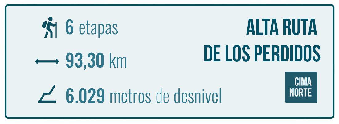 datos kilómetros desnivel etapas alta ruta de los perdidos