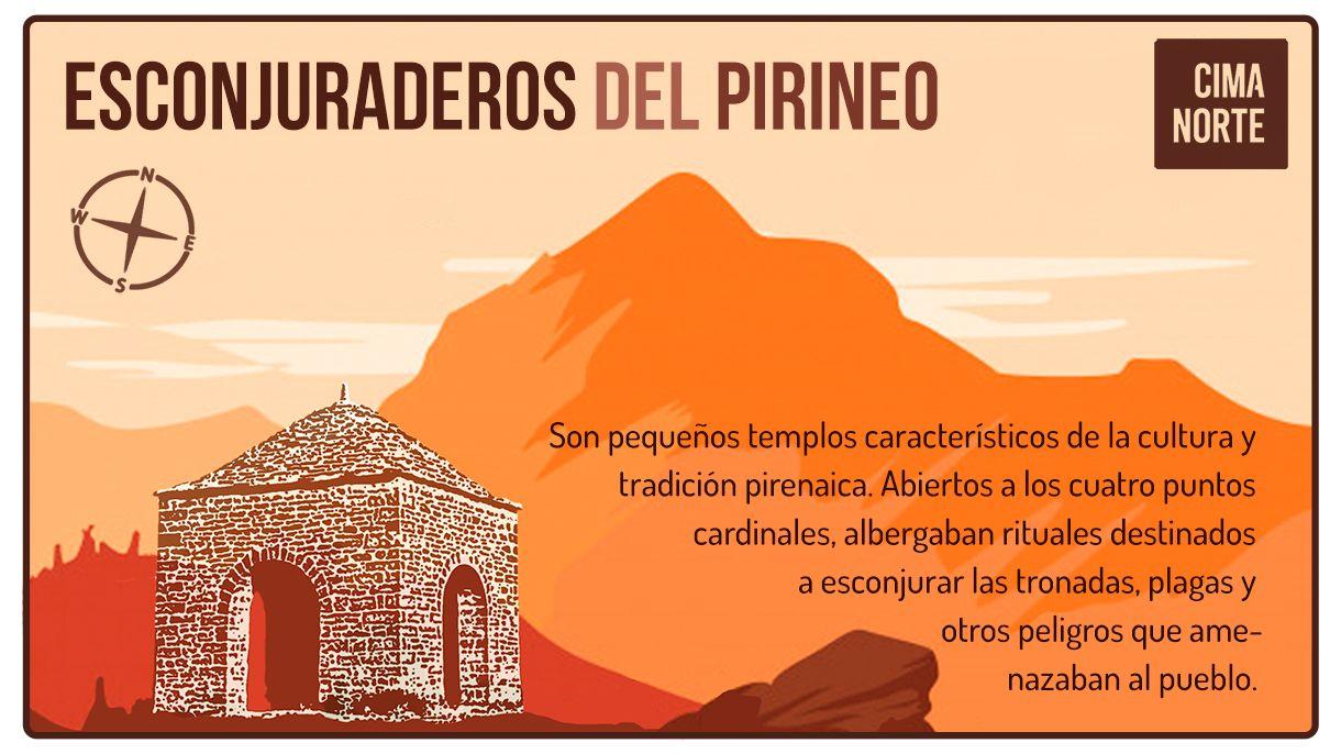 esconjuraderos del Pirineo mapa infografia cima norte pirineos guia