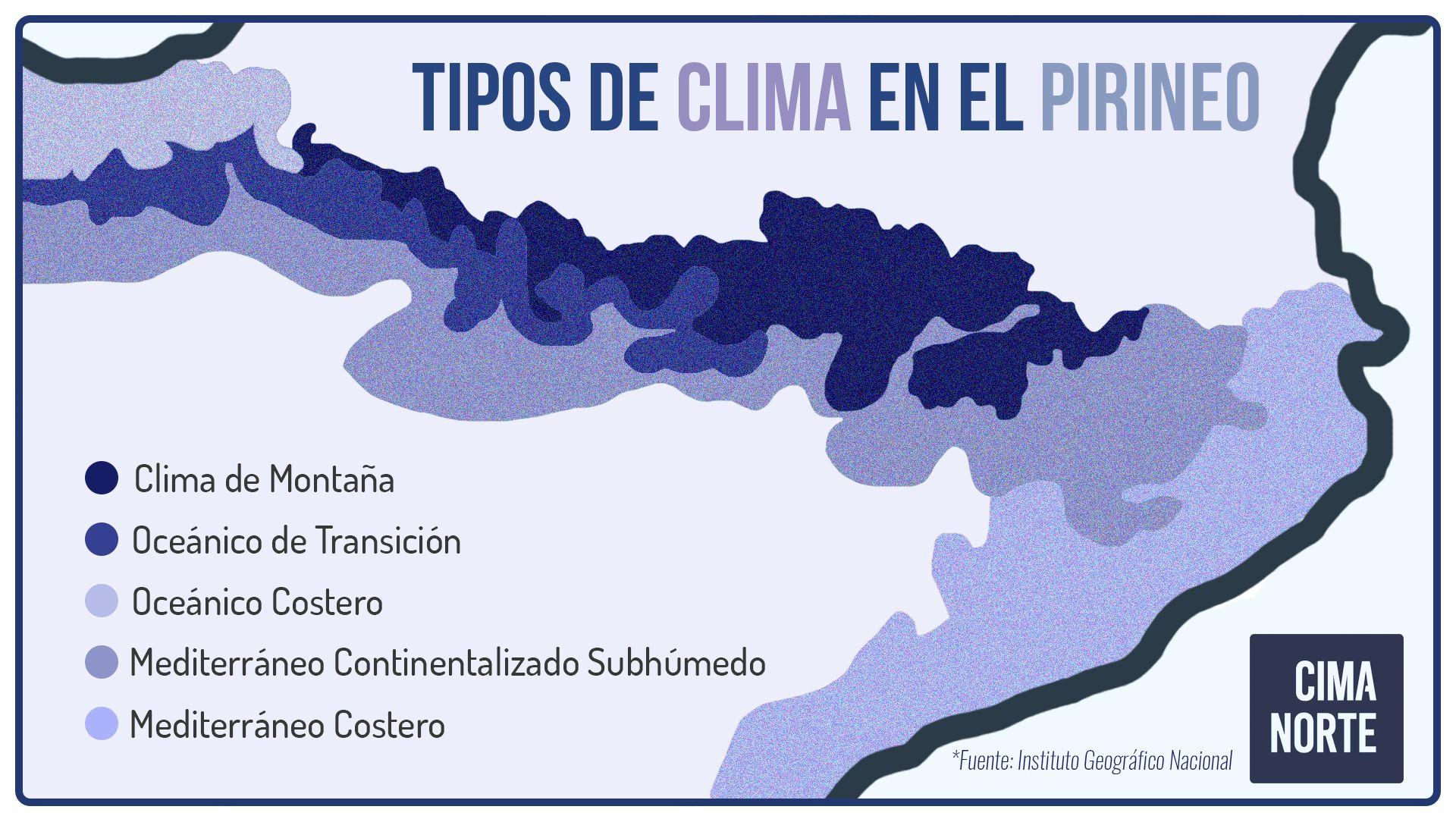 mapa climas del Pirineo 1 infogradia
