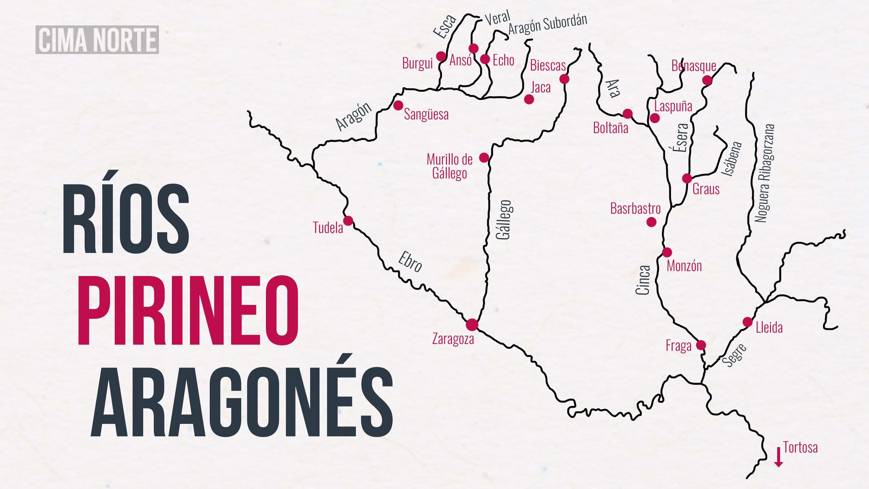 ríos pirineo aragonés