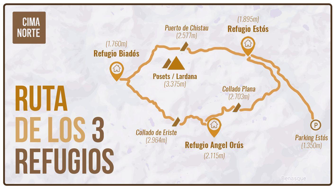 mapa travesía ruta de los 3 refugios posets