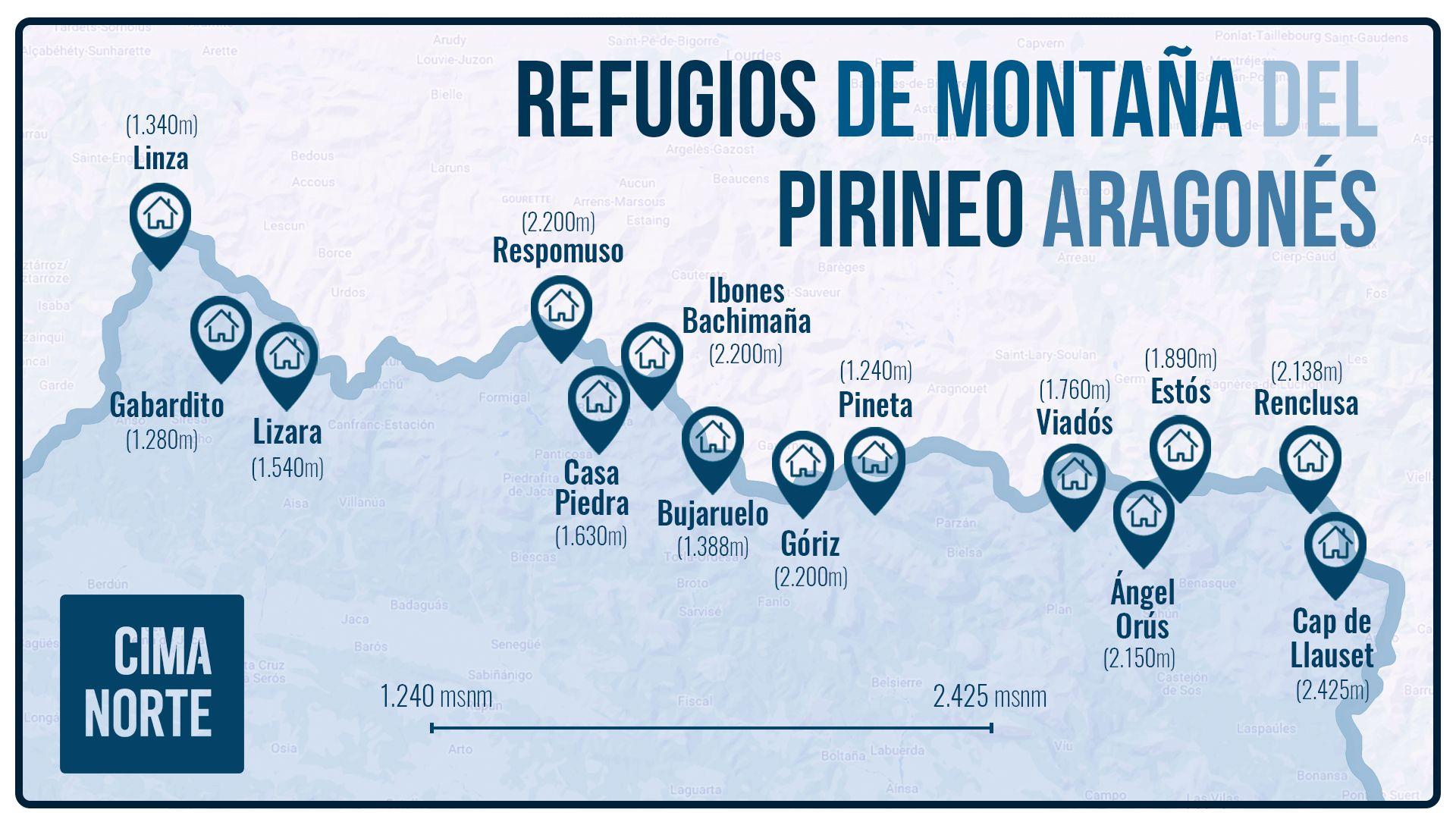 mapa refugios montaña pirineo aragones pirineos aragon infografia