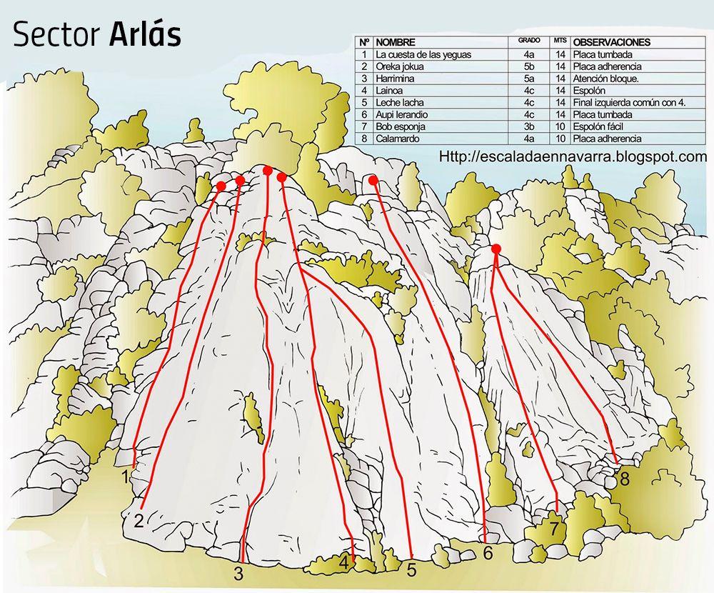 escalada belagua
